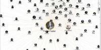 L'histoire des musiciens de jazz en open data