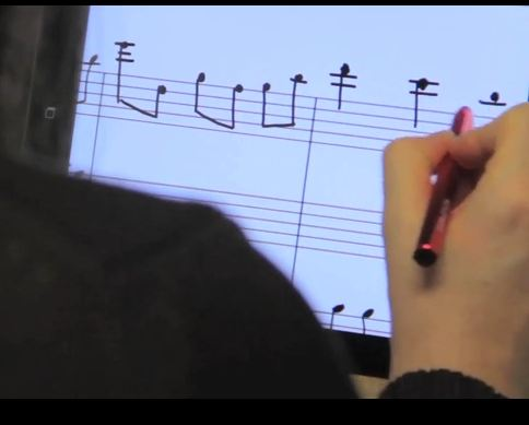 Thinkmusic notation