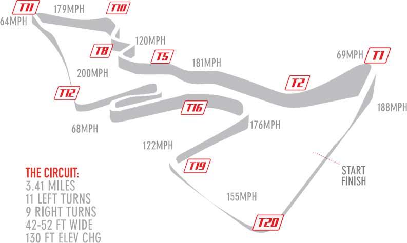 Circuit F1 Austin GP des Etats Unis