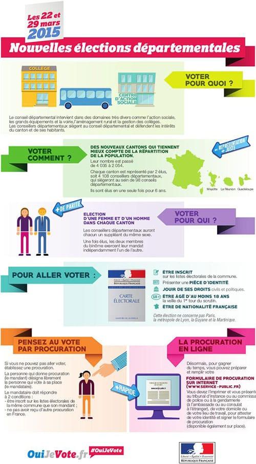 votez-aux-departementales