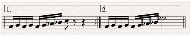 Les lignes de répétition avec Sibelius 8