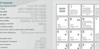 Finale 2014 : de nouvelles cartes de référence raccourcis clavier